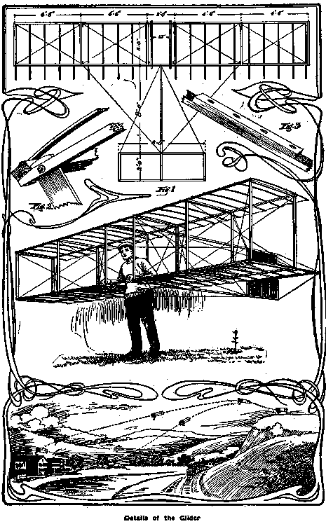 Details of the Glider